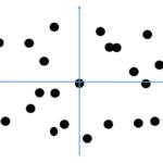 統計学における分散と不偏分散 例題でわかりやすく解説
