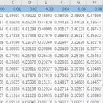 標準正規分布表(上側確率)の見方とエクセルでの作成