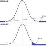 片側検定と両側検定の違いをわかりやすく解説