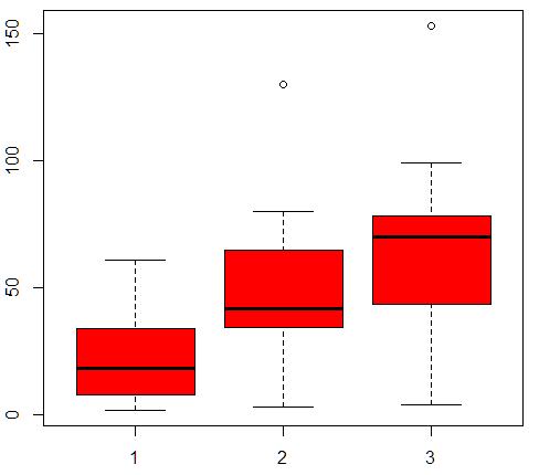 %e7%ae%b1%e3%81%b2%e3%81%92%ef%bc%93%e5%88%97