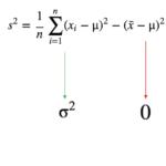 一致推定量とは?平均と分散の一致推定量