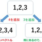 Rでベクトルにその要素が無いなら追加する関数