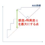 RでYouden Indexを用いたROC曲線の最適カットオフ