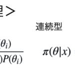 ベイズの定理の導出と考え方をわかりやすく解説
