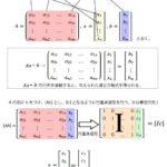 掃き出し法を用いた連立1次方程式の解法と例題
