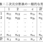 独立性のカイ二乗検定 例題を用いてわかりやすく解説
