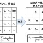 カイ二乗検定を残差分析で評価する方法
