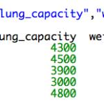 pandasのデータフレームの要素を参照する【Python3】