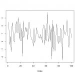【時系列分析の基本】定常性とホワイトノイズを分かりすく解説