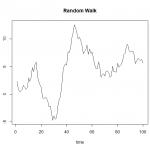 時系列分析の単位根過程、ランダムウォークとは?