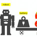 フレーム問題とは?~医療ロボット開発の課題を例として~