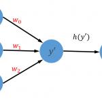 活性化関数の役割と種類についてわかりやすく解説