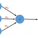 パーセプトロンの仕組み・性質について解説