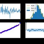定常時系列の解析に使われるARMAモデル・SARIMAモデルとは?